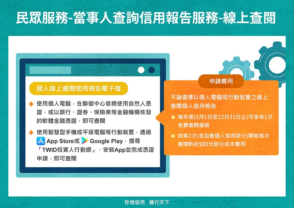 民眾服務-當事人查詢信用報告服務-線上查閱